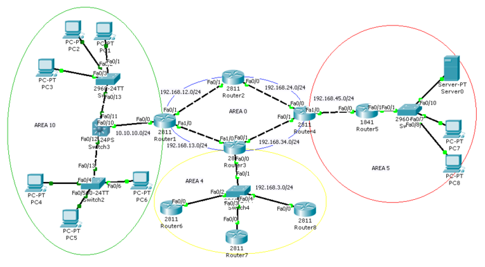 OSPF topology.png